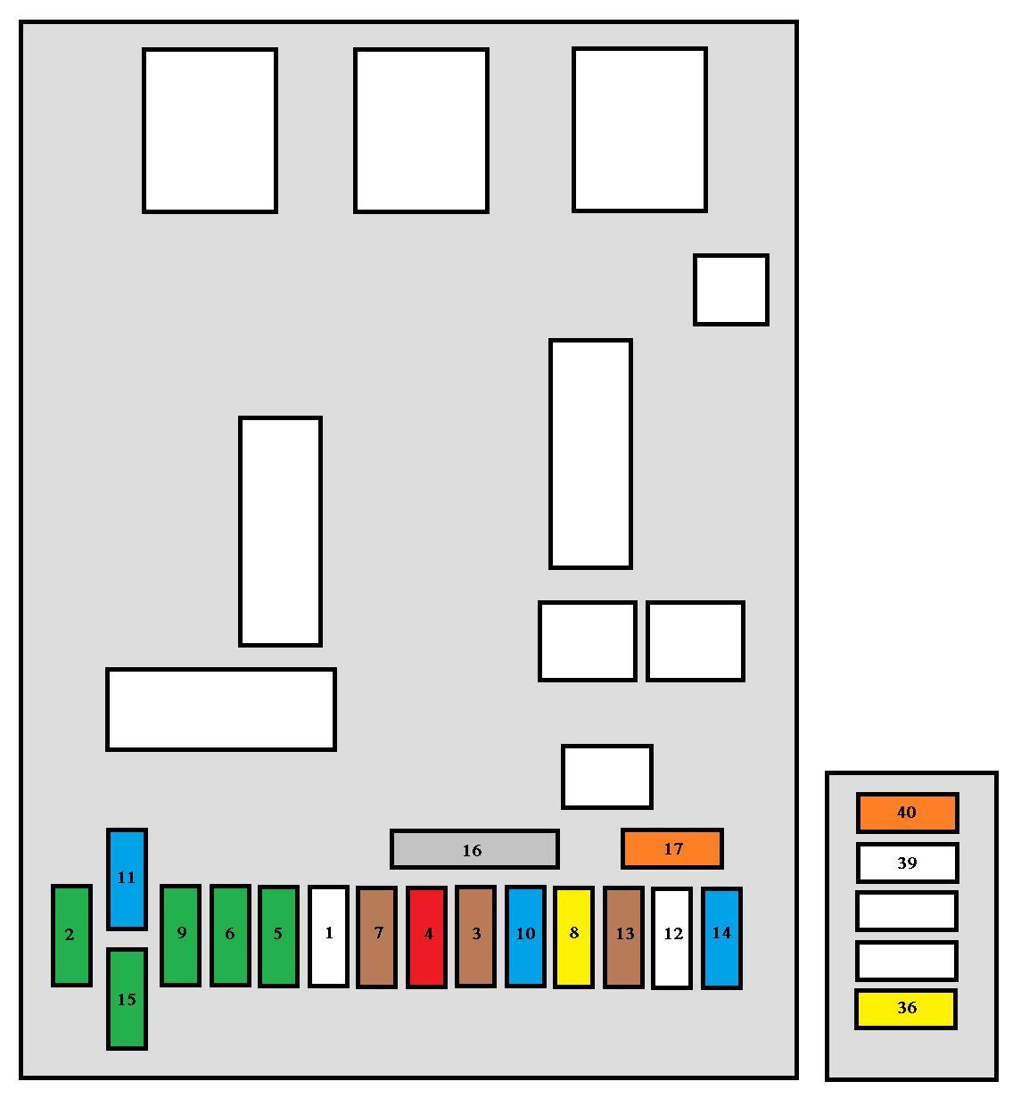 peugeot 306 fuse box layout 1999
