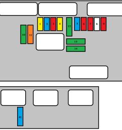 peugeot 307 fuse box access wiring diagram peugeot 407 fuse box diagram peugeot 307 fuse box [ 989 x 948 Pixel ]