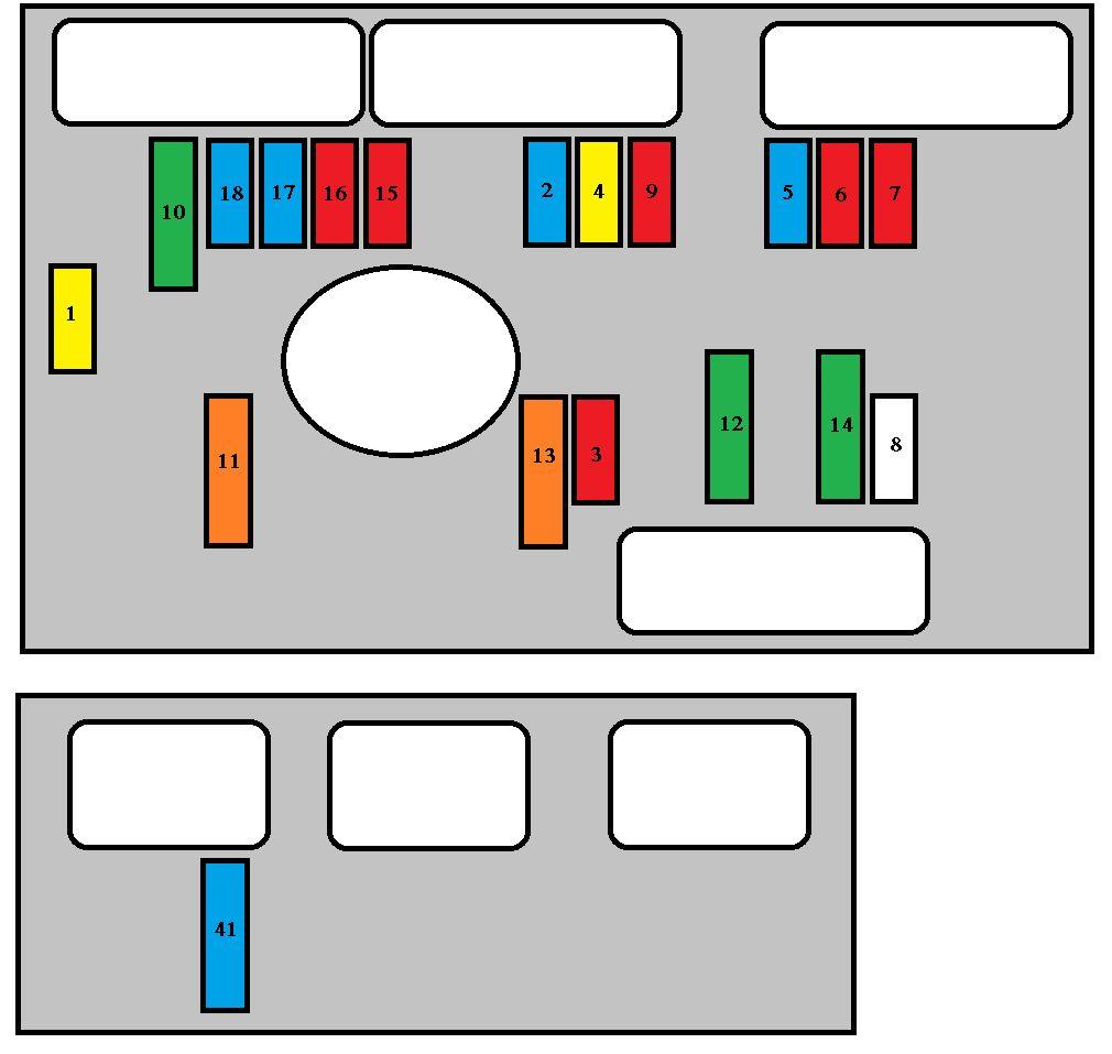 fuse box peugeot wiring diagram de rh 4 10 xvcz juliusdoerner de