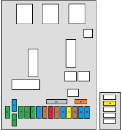 fuse box in peugeot 106 wiring diagram repair guidespeugeot 106 fuse box layout wiring diagram toolboxpeugeot [ 1120 x 1222 Pixel ]