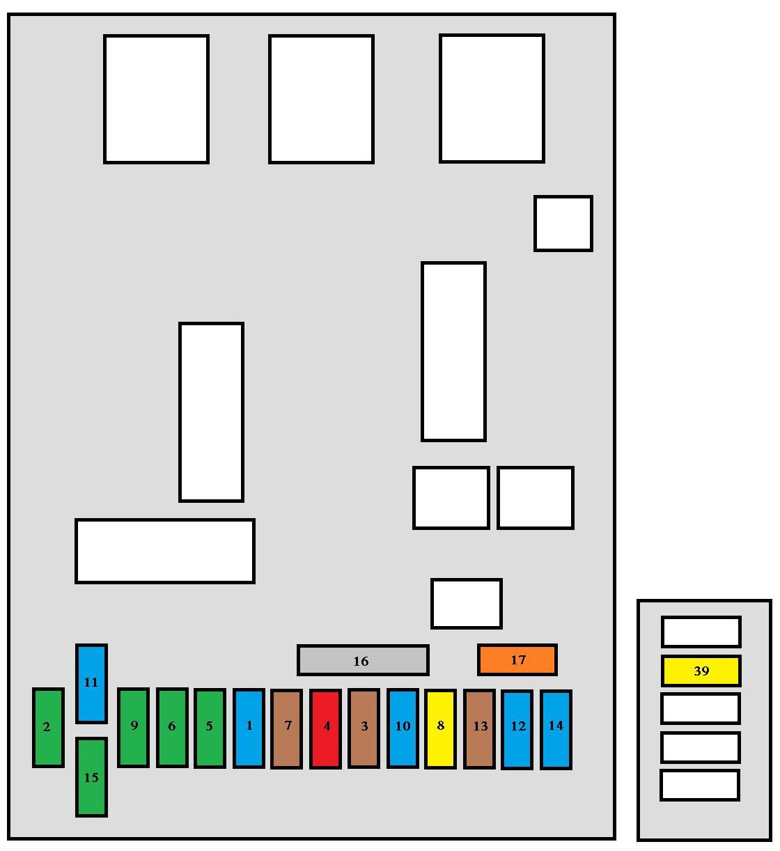hight resolution of peugeot fuse box 207 wiring diagram citroen c3 engine fuse box layout