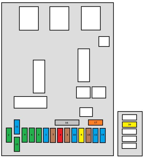 small resolution of peugeot fuse box 207 wiring diagram citroen c3 engine fuse box layout