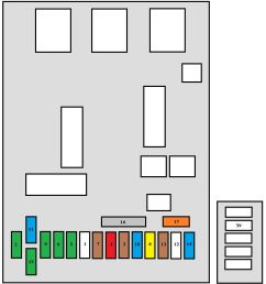 peugeot fuse box diagram wiring diagram expertfuse box on peugeot 207 wiring diagram mega peugeot fuse [ 1122 x 1220 Pixel ]
