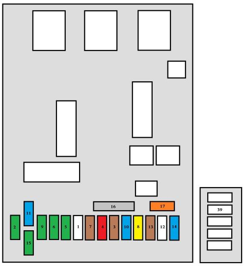 small resolution of peugeot 307 sw fuse box layout wiring diagrams konsult maxi fuse box peugeot 207 fuse box on peugeot 207