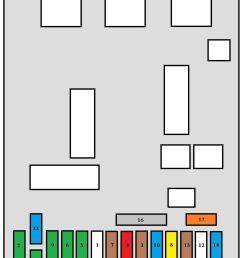 peugeot fuse box diagram 307 wiring diagram expert peugeot 307 cc fuse box fuse box on peugeot 307 [ 896 x 1217 Pixel ]