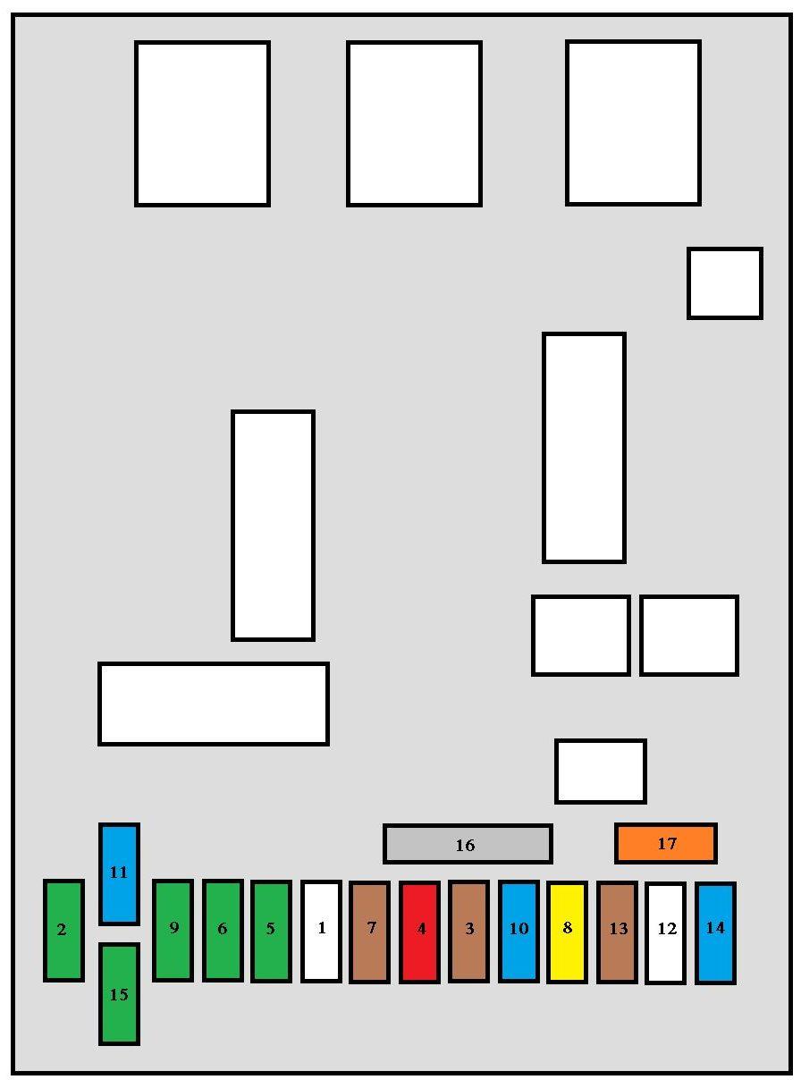 medium resolution of peugeot fuse box diagram 307 wiring diagram expert peugeot 307 cc fuse box fuse box on peugeot 307