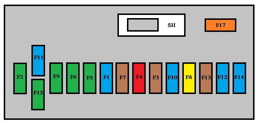 boat fuse box diagram