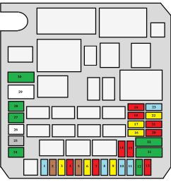 diagram for 2007 lincoln mkx rear entertainment fuse ford 2008 lincoln mkz fuse panel diagram 2008 [ 987 x 1024 Pixel ]