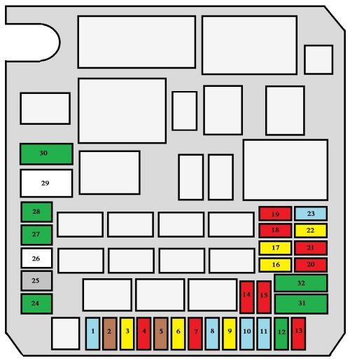 small resolution of diagram for 2007 lincoln mkx rear entertainment fuse ford 2008 lincoln mkz fuse panel diagram 2008