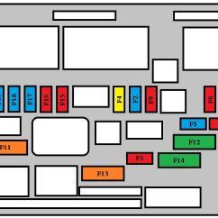 Nissan Almera 2004 Stereo Wiring Diagram Bmw Vehicle Speed Sensor Peugeot 5008 2009 2012 Fuse Box Auto Genius Engine Compartment