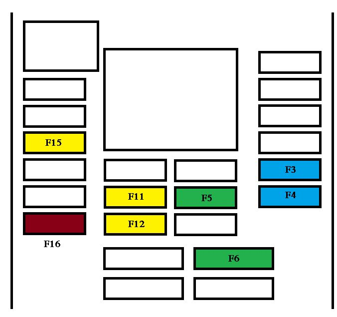 opel astra j wiring diagrams kawasaki klf220 diagram fuse box on great installation of peugeot 307
