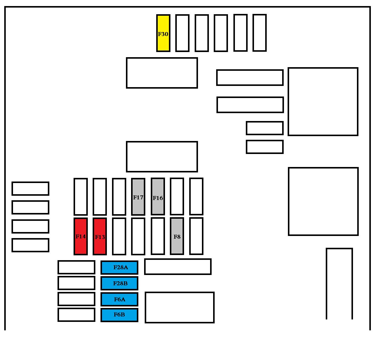 renault fuse box layout