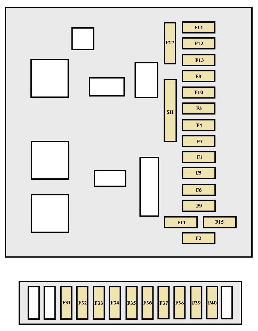 medium resolution of peugeot 607 2005 fuse box diagram auto genius peugeot 607 fuse box layout peugeot 607 fuse box