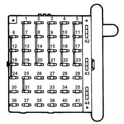 2004 Ford E350 Wiring Diagram 3 Way Electrical Switch E-series E-150 E150 E 150 (1997) – Fuse Box - Auto Genius