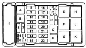 Ford ESeries E350 E350 (1997) – fuse box diagram  Auto Genius