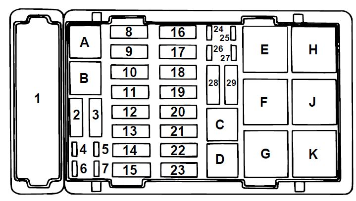 2001 E 450 Fuse Box Diagram : 27 Wiring Diagram Images
