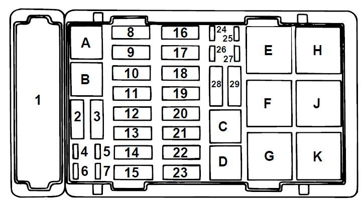 1997 ford e250 fuse box location