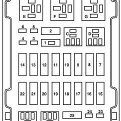 2004 Ford E250 Fuse Diagram Duet Wifi Wiring Box 1999 Econoline Great Installation Of2004 Schema