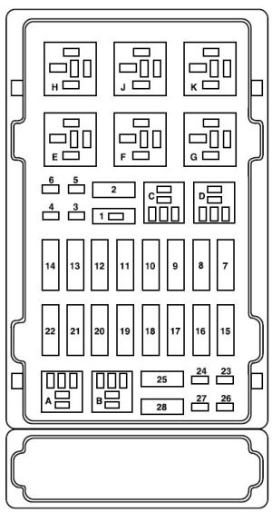 Ford ESeries E150 (2006) – fuse box diagram  Auto Genius