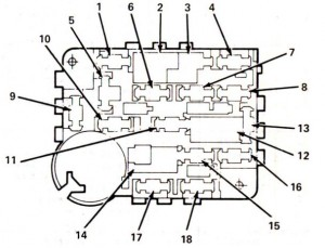 Lincoln Mark VII (1988  1992)  fuse box diagram  Auto