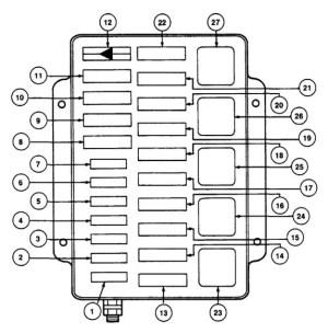 Lincoln Mark VIII (1993  1995)  fuse box diagram  Auto