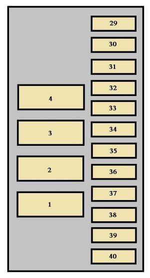 Peugeot 807 (2006)  fuse box diagram  Auto Genius