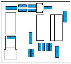 Peugeot Partner mk1 VU (2003  2007)  fuse box diagram