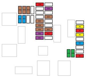 Peugeot Expert mk2 VU (2016)  fuse box diagram  Auto Genius