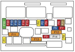Peugeot RCZ (from 2011)  fuse box diagram  Auto Genius
