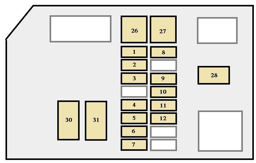 1996 toyota fuse box diagram