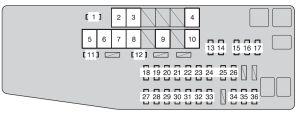 Toyota Avalon (from 2012)  fuse box diagram  Auto Genius