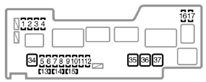 Circuit Electric For Guide: 2007 Tacoma Fuse Diagram