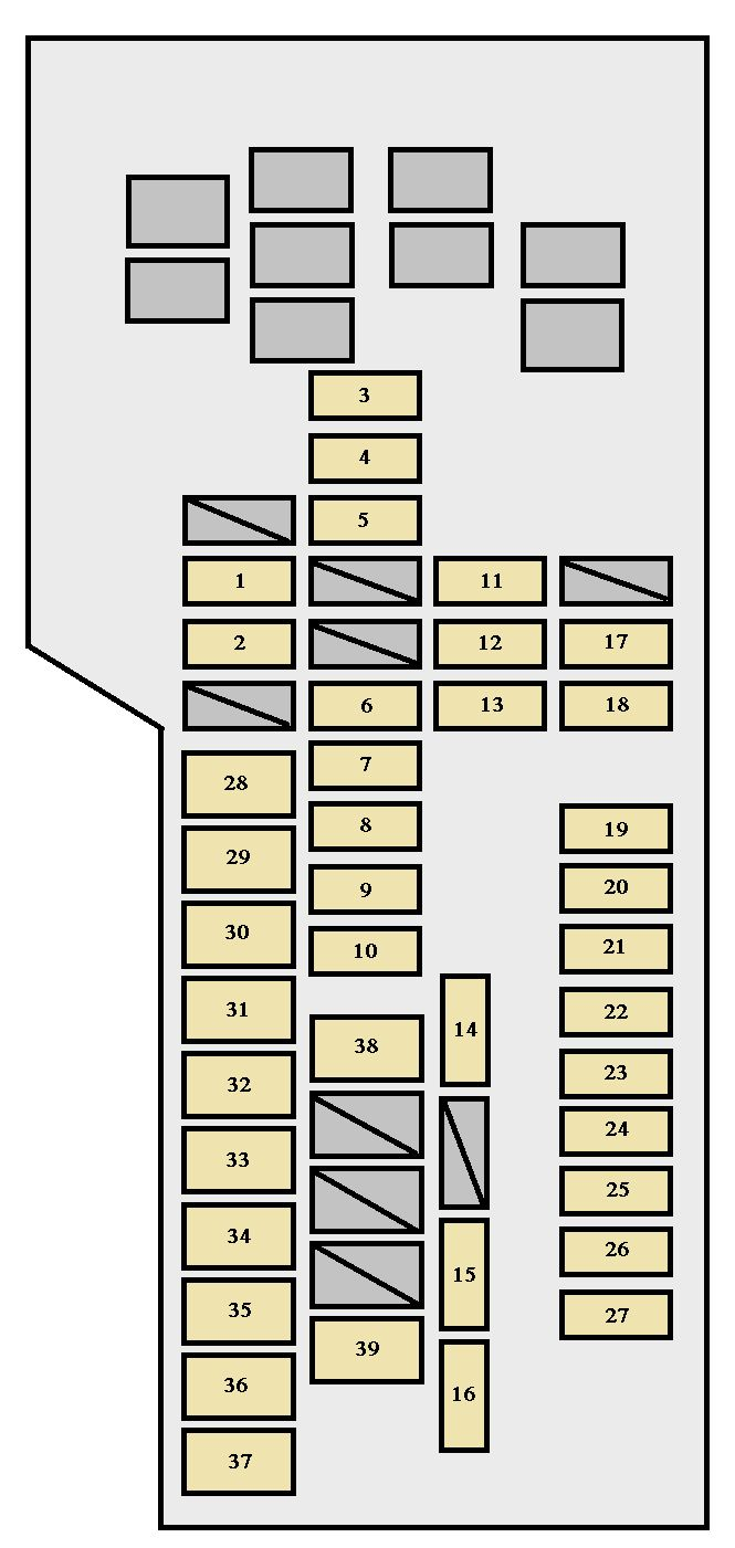 medium resolution of 2004 sequoium fuse panel diagram