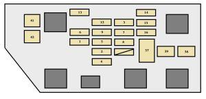 Toyota Camry (1996)  fuse box diagram  Auto Genius