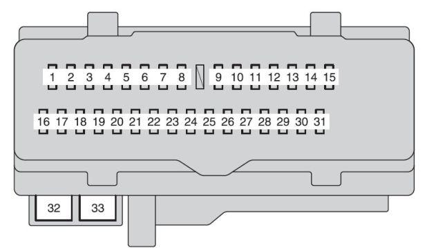 2004 Toyota Matrix Interior Fuse Box Diagram