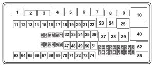 Ford ESeries E150 (2013) – fuse box diagram  Auto Genius