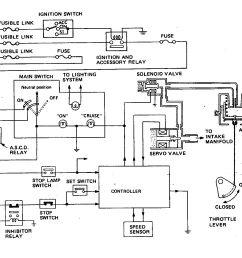 nissan cruise control diagram wiring diagram advance nissan maxima cruise control wiring diagram nissan cruise control diagram [ 1523 x 1156 Pixel ]