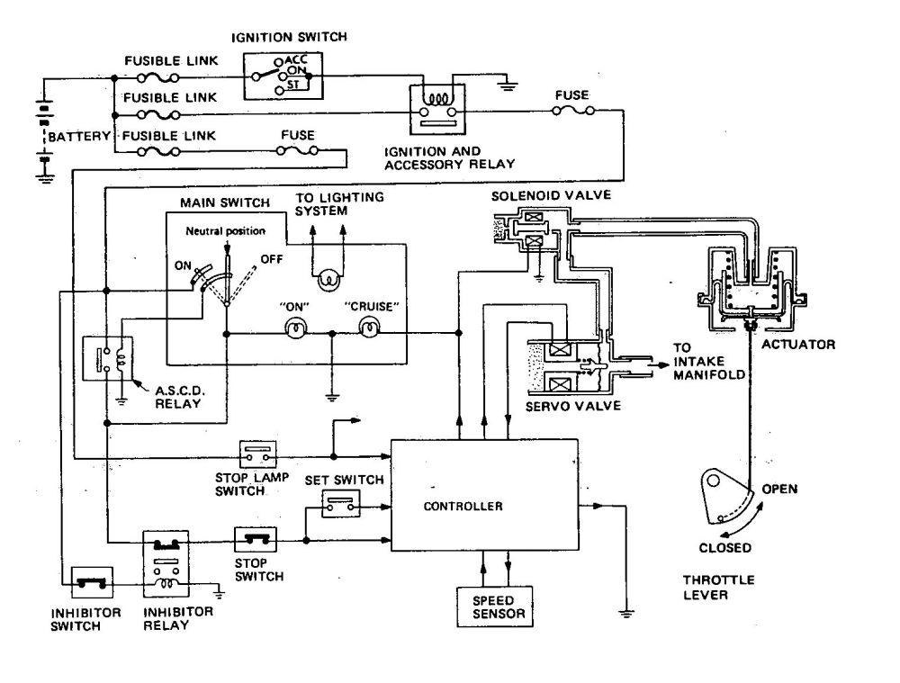 medium resolution of nissan cruise control diagram wiring diagram advance nissan maxima cruise control wiring diagram nissan cruise control diagram