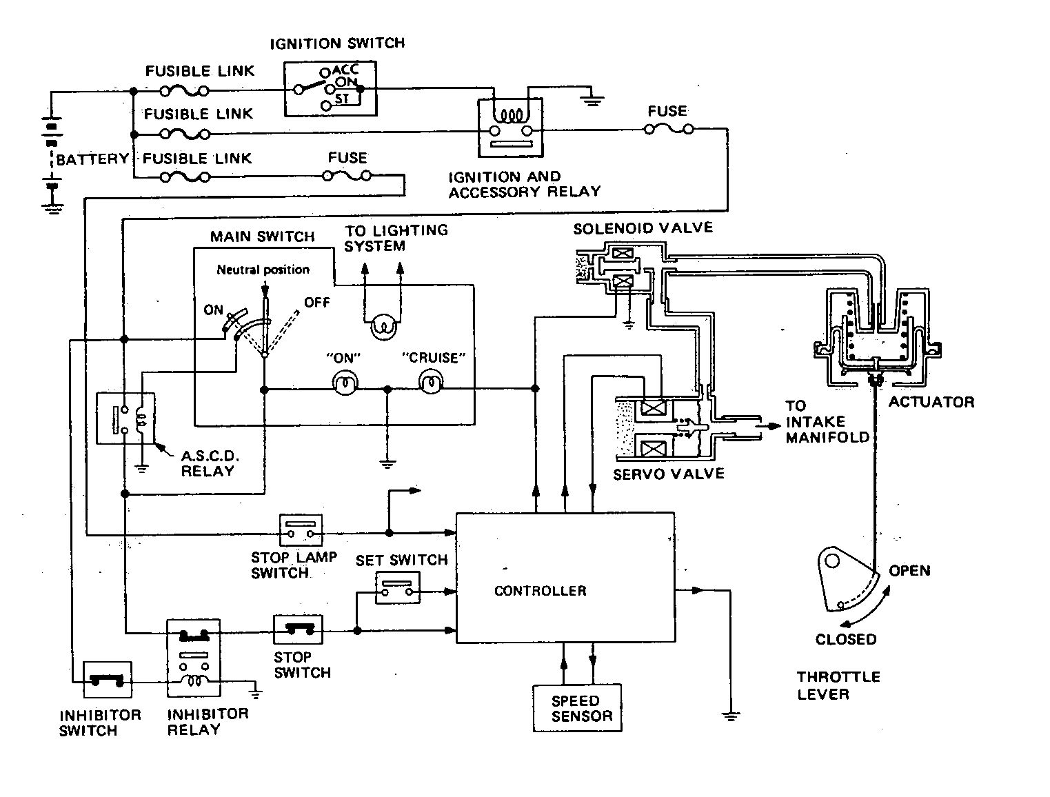 hight resolution of nissan cruise control diagram wiring diagram advance nissan maxima cruise control wiring diagram nissan cruise control diagram