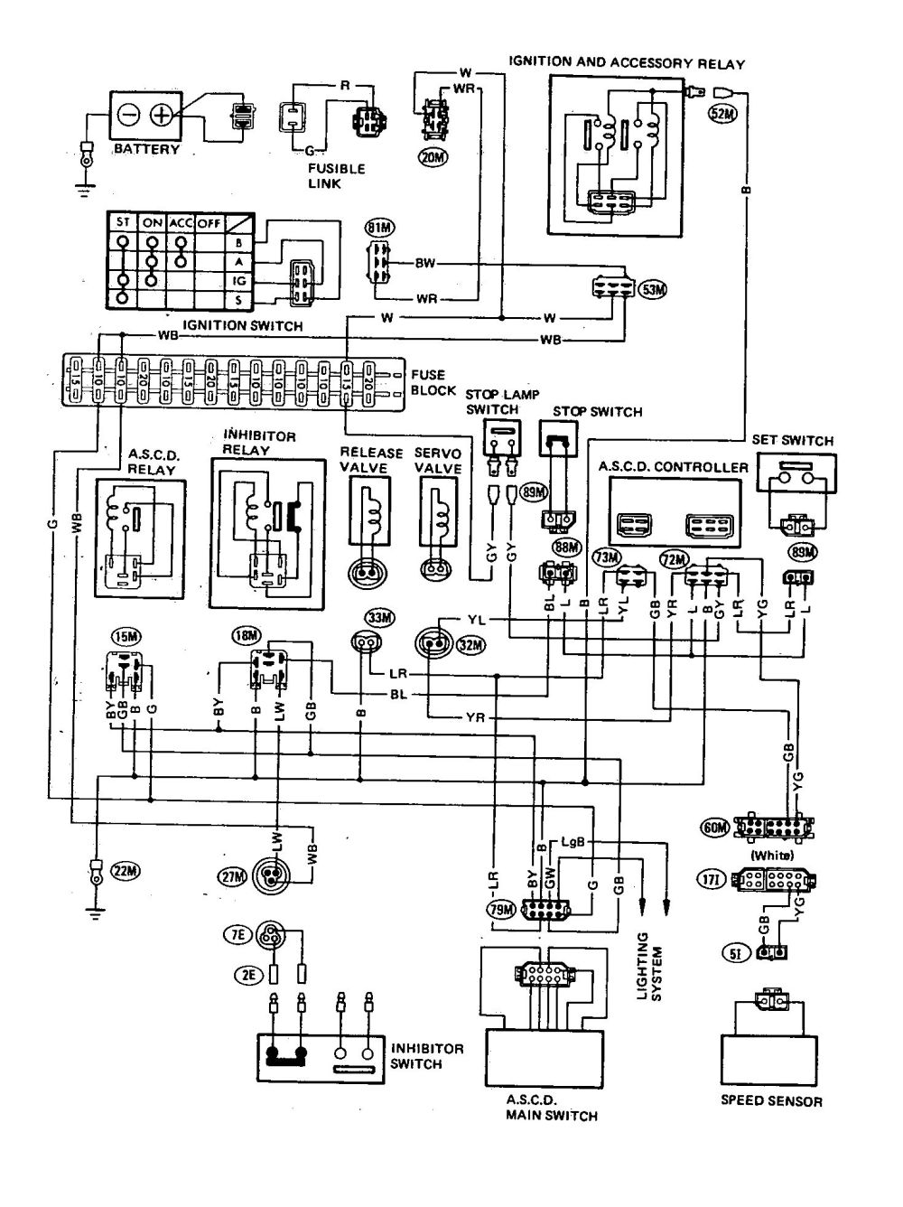 medium resolution of  datsun 200sx 1980 wire diagram automatic speed control devixe lg cassette air conditioner error codes 1470 wiring diagram together with lg mini split