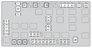 Toyota FJ Cruiser (2013  2014)  fuse box diagram  Auto