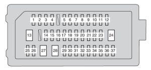 Toyota Camry (from 2012)  fuse box diagram  Auto Genius