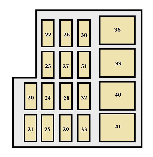 1994 toyota celica fuse box diagram - 3xazcapecoral - 1995 seadoo sportster fuse  box location