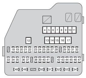 Toyota Highlander Hybrid (from 2011)  fuse box diagram