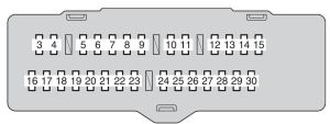 Toyota Highlander Hybrid (2008)  fuse box diagram  Auto