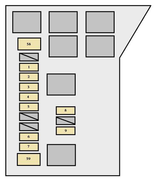 small resolution of toyota hightlander hybrid fuse box engine compartment