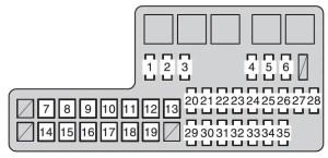 Toyota Hilux (2014)  fuse box diagram  Auto Genius