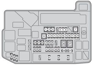 Toyota Prius (from 2012)  fuse box diagram  Auto Genius