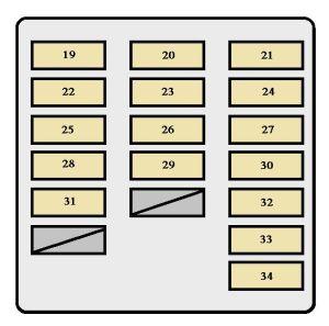Toyota Prius (XW10; 1997  2003)  fuse box diagram  Auto