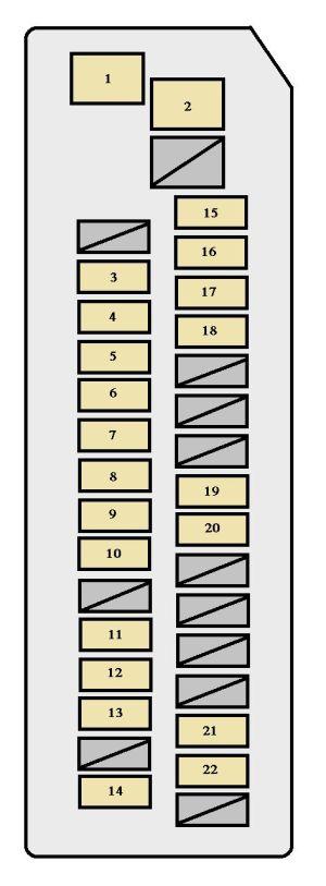 Toyota Prius (XW20; 2004  2007)  fuse box diagram  Auto
